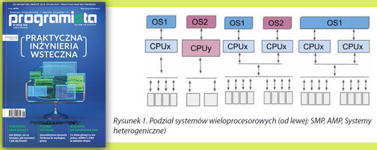 sys_heterogeniczne2